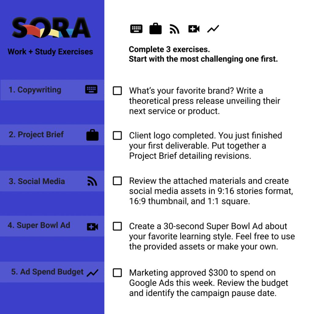 5 exercises to master digital marketing skills.